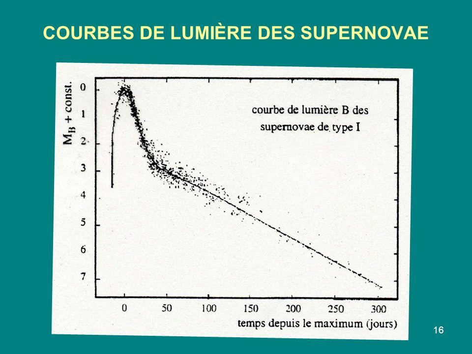 16 COURBES DE LUMIÈRE DES SUPERNOVAE