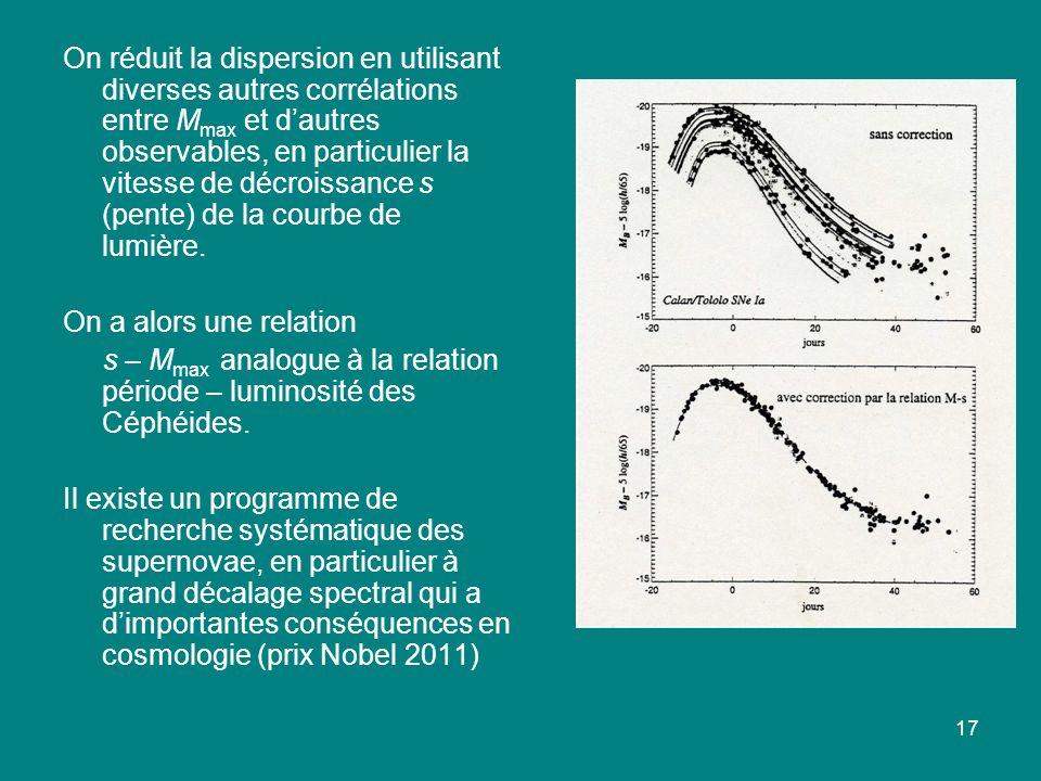 17 On réduit la dispersion en utilisant diverses autres corrélations entre M max et dautres observables, en particulier la vitesse de décroissance s (pente) de la courbe de lumière.
