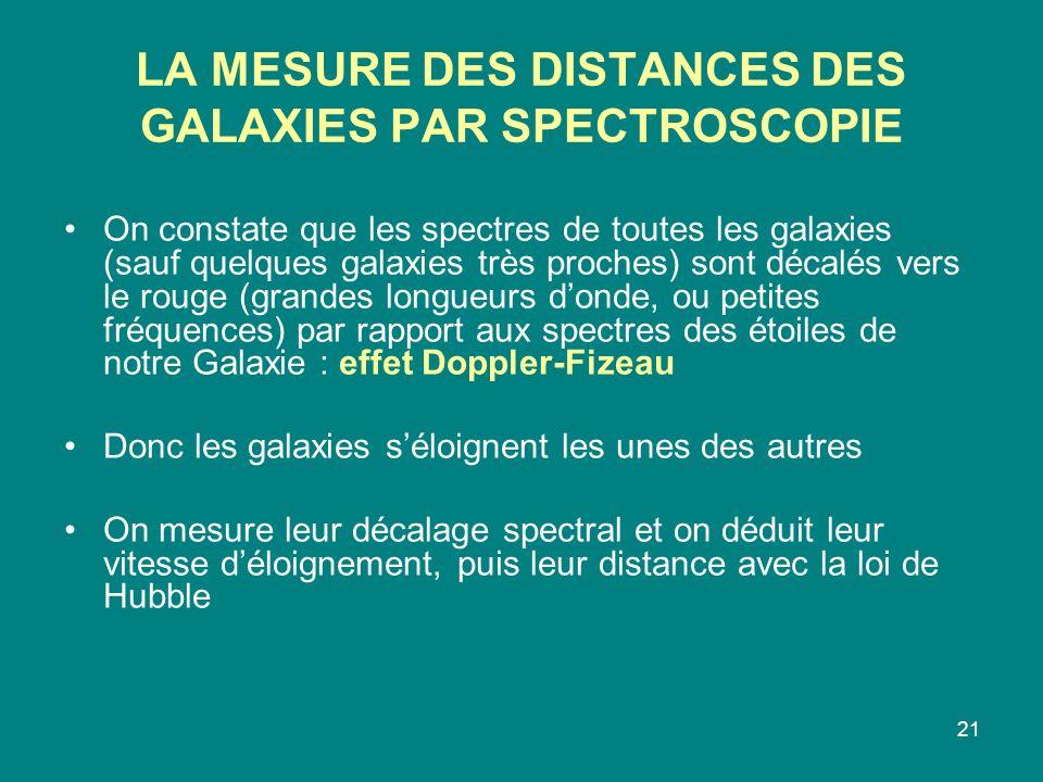 21 LA MESURE DES DISTANCES DES GALAXIES PAR SPECTROSCOPIE On constate que les spectres de toutes les galaxies (sauf quelques galaxies très proches) sont décalés vers le rouge (grandes longueurs donde, ou petites fréquences) par rapport aux spectres des étoiles de notre Galaxie : effet Doppler-Fizeau Donc les galaxies séloignent les unes des autres On mesure leur décalage spectral et on déduit leur vitesse déloignement, puis leur distance avec la loi de Hubble