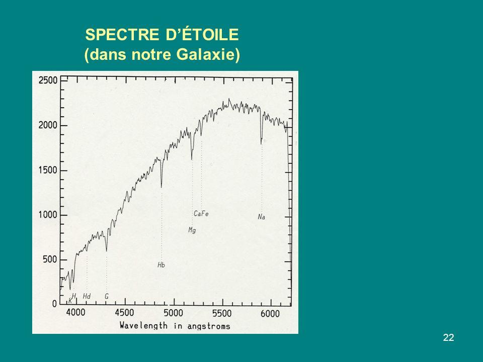 22 SPECTRE DÉTOILE (dans notre Galaxie)