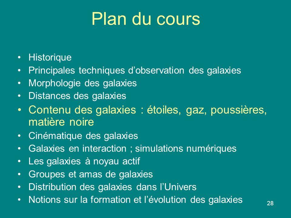 28 Plan du cours Historique Principales techniques dobservation des galaxies Morphologie des galaxies Distances des galaxies Contenu des galaxies : ét