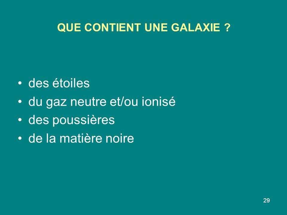 29 QUE CONTIENT UNE GALAXIE ? des étoiles du gaz neutre et/ou ionisé des poussières de la matière noire