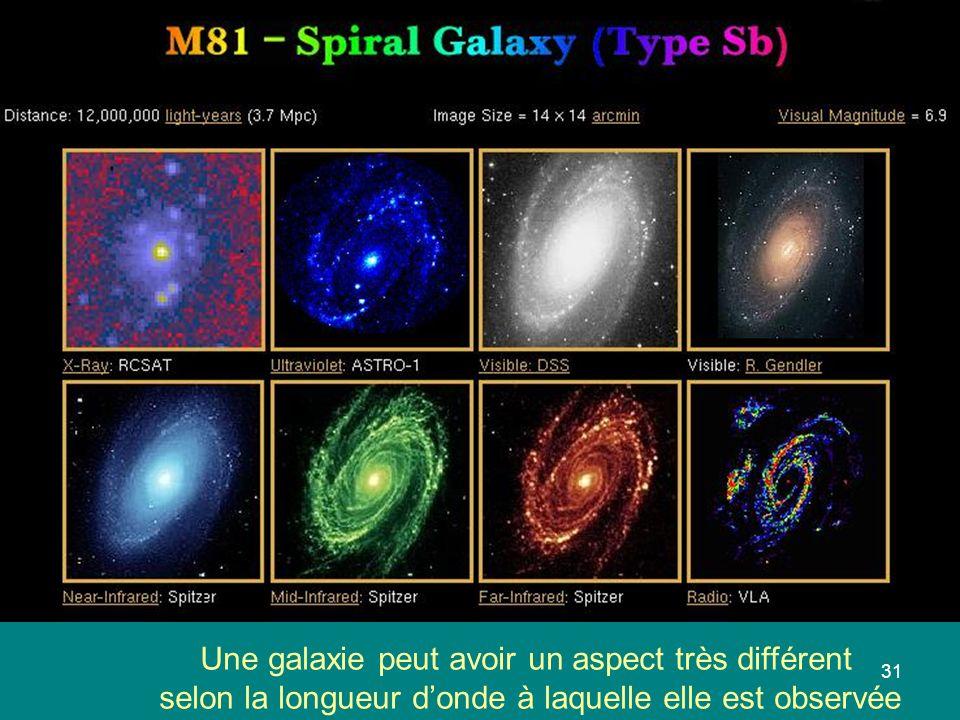 31 Une galaxie peut avoir un aspect très différent selon la longueur donde à laquelle elle est observée