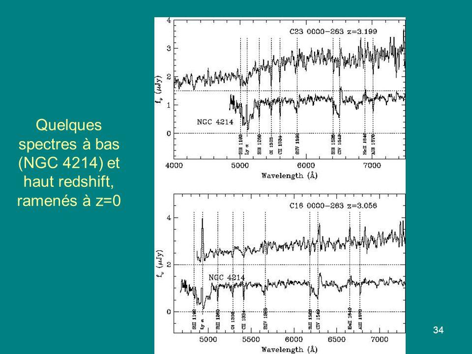 34 Quelques spectres à bas (NGC 4214) et haut redshift, ramenés à z=0