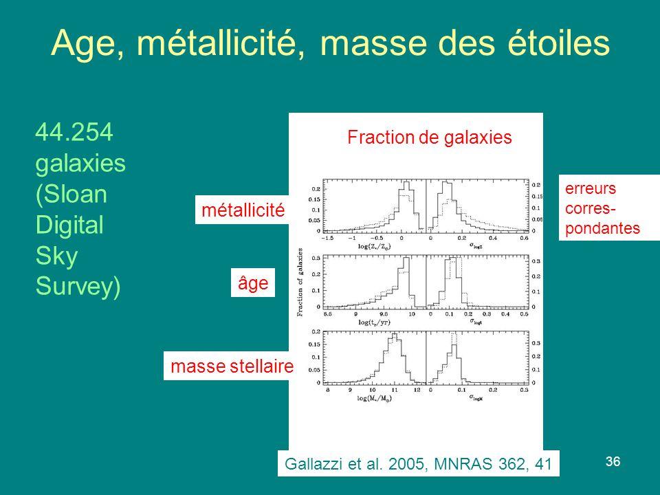 36 Age, métallicité, masse des étoiles métallicité âge masse stellaire erreurs corres- pondantes Fraction de galaxies Gallazzi et al. 2005, MNRAS 362,