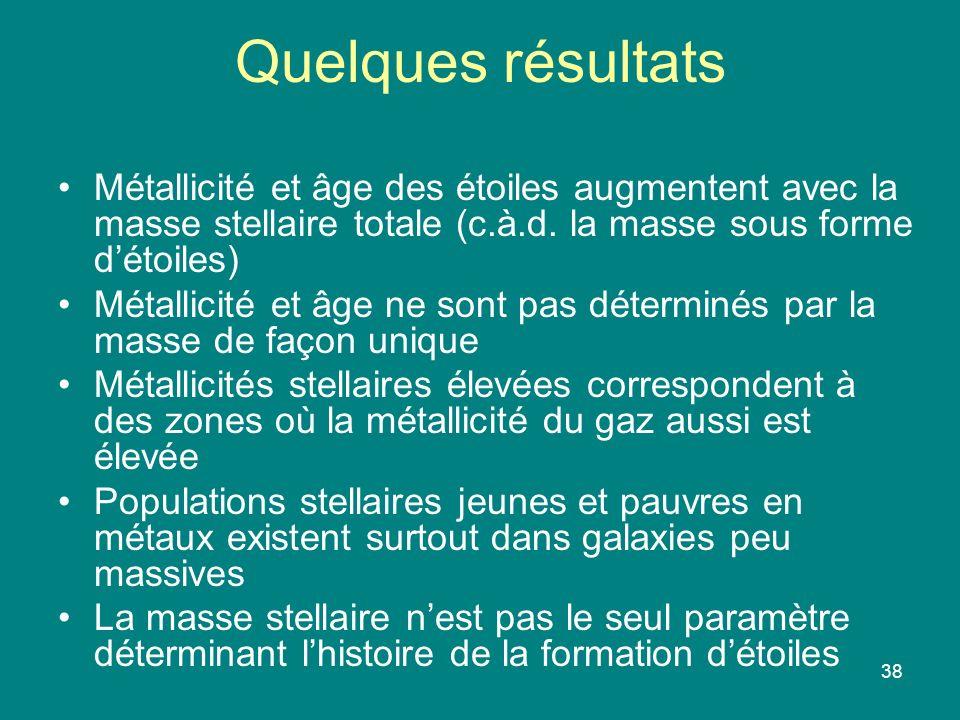 38 Quelques résultats Métallicité et âge des étoiles augmentent avec la masse stellaire totale (c.à.d. la masse sous forme détoiles) Métallicité et âg