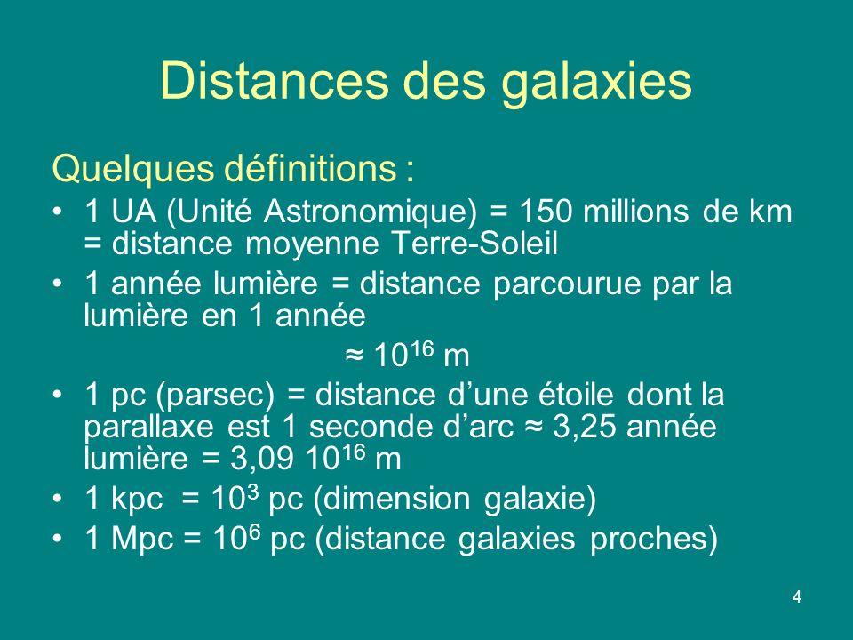 4 Distances des galaxies Quelques définitions : 1 UA (Unité Astronomique) = 150 millions de km = distance moyenne Terre-Soleil 1 année lumière = dista