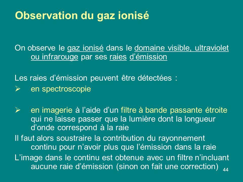 44 Observation du gaz ionisé On observe le gaz ionisé dans le domaine visible, ultraviolet ou infrarouge par ses raies démission Les raies démission p
