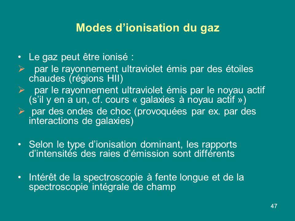47 Modes dionisation du gaz Le gaz peut être ionisé : par le rayonnement ultraviolet émis par des étoiles chaudes (régions HII) par le rayonnement ult