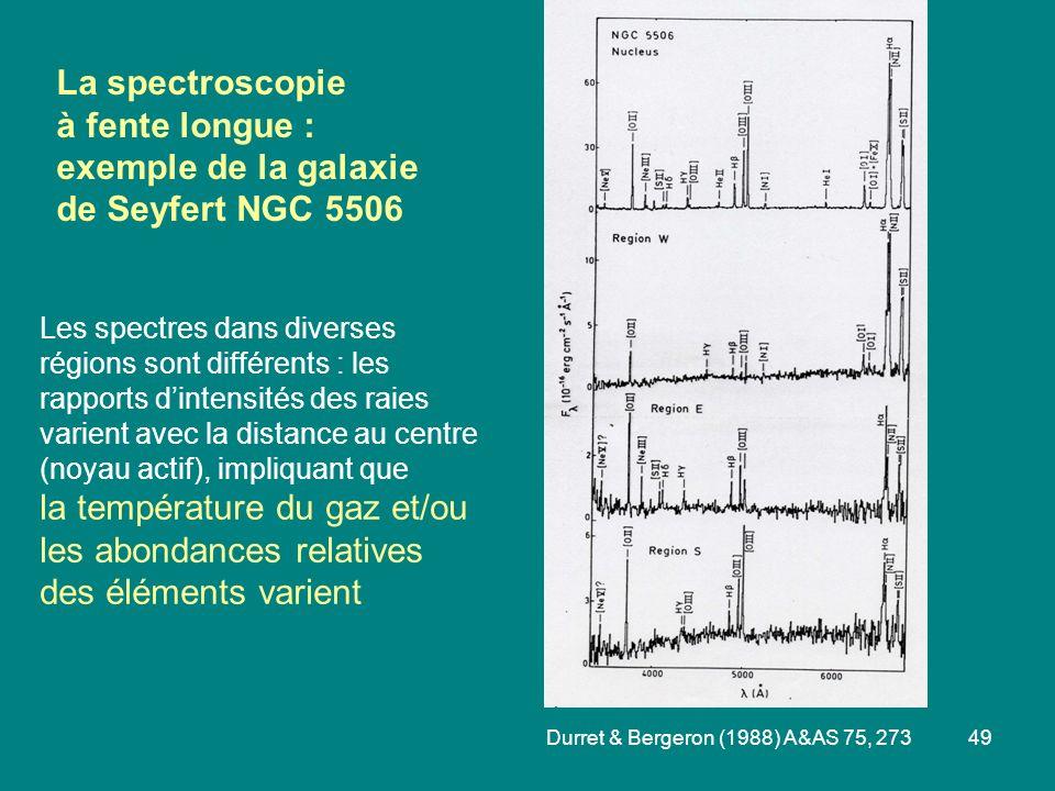 49 La spectroscopie à fente longue : exemple de la galaxie de Seyfert NGC 5506 Durret & Bergeron (1988) A&AS 75, 273 Les spectres dans diverses région
