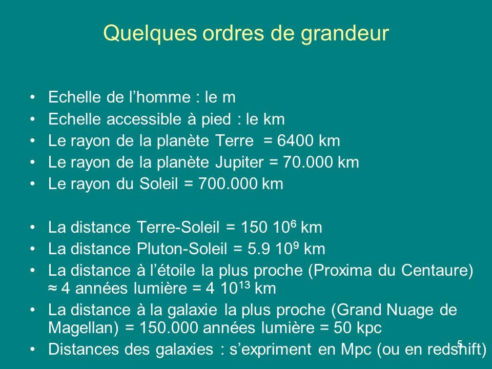 5 Quelques ordres de grandeur Echelle de lhomme : le m Echelle accessible à pied : le km Le rayon de la planète Terre = 6400 km Le rayon de la planète Jupiter = 70.000 km Le rayon du Soleil = 700.000 km La distance Terre-Soleil = 150 10 6 km La distance Pluton-Soleil = 5.9 10 9 km La distance à létoile la plus proche (Proxima du Centaure) 4 années lumière = 4 10 13 km La distance à la galaxie la plus proche (Grand Nuage de Magellan) = 150.000 années lumière = 50 kpc Distances des galaxies : sexpriment en Mpc (ou en redshift)