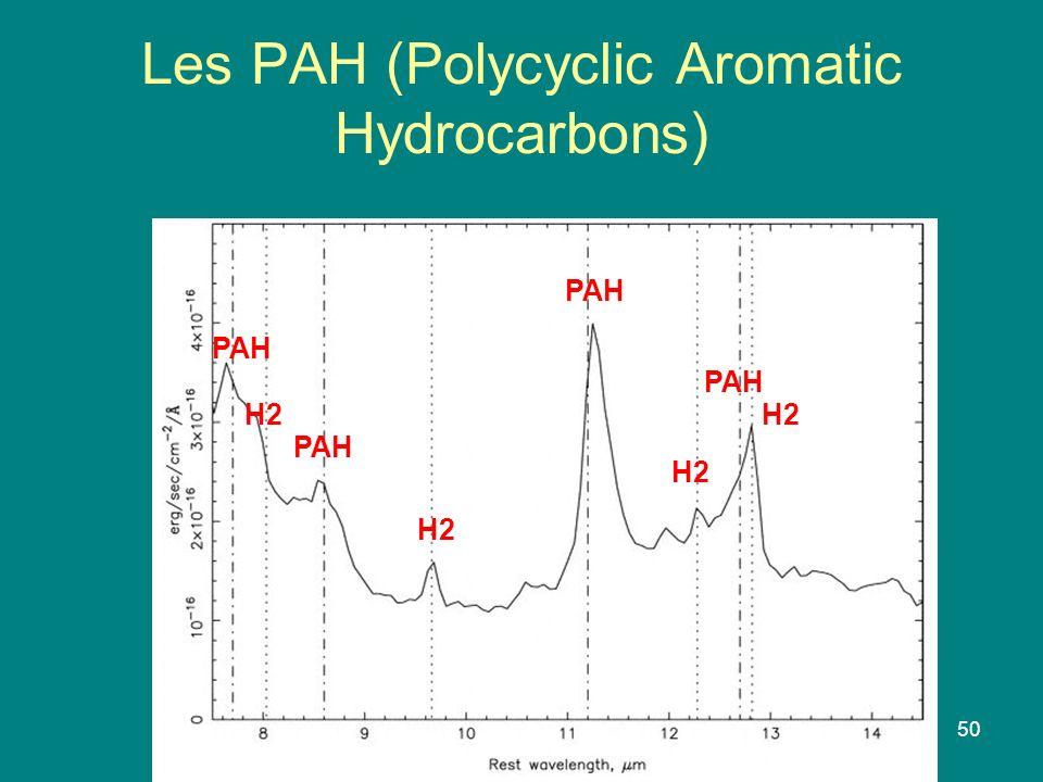 50 Les PAH (Polycyclic Aromatic Hydrocarbons) H2 PAH H2 PAH H2