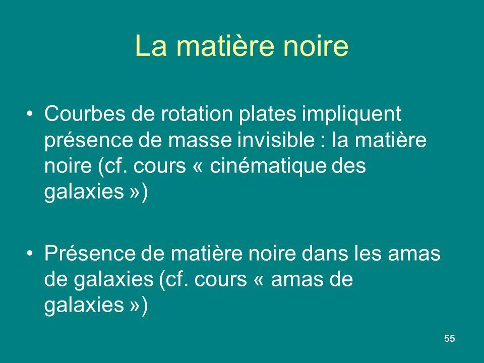 55 La matière noire Courbes de rotation plates impliquent présence de masse invisible : la matière noire (cf. cours « cinématique des galaxies ») Prés