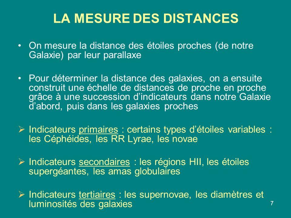 7 LA MESURE DES DISTANCES On mesure la distance des étoiles proches (de notre Galaxie) par leur parallaxe Pour déterminer la distance des galaxies, on a ensuite construit une échelle de distances de proche en proche grâce à une succession dindicateurs dans notre Galaxie dabord, puis dans les galaxies proches Indicateurs primaires : certains types détoiles variables : les Céphéides, les RR Lyrae, les novae Indicateurs secondaires : les régions HII, les étoiles supergéantes, les amas globulaires Indicateurs tertiaires : les supernovae, les diamètres et luminosités des galaxies