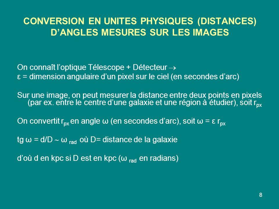 8 CONVERSION EN UNITES PHYSIQUES (DISTANCES) DANGLES MESURES SUR LES IMAGES On connaît loptique Télescope + Détecteur ε = dimension angulaire dun pixe