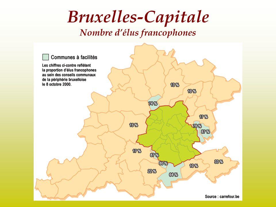 Bruxelles-Capitale Nombre délus francophones