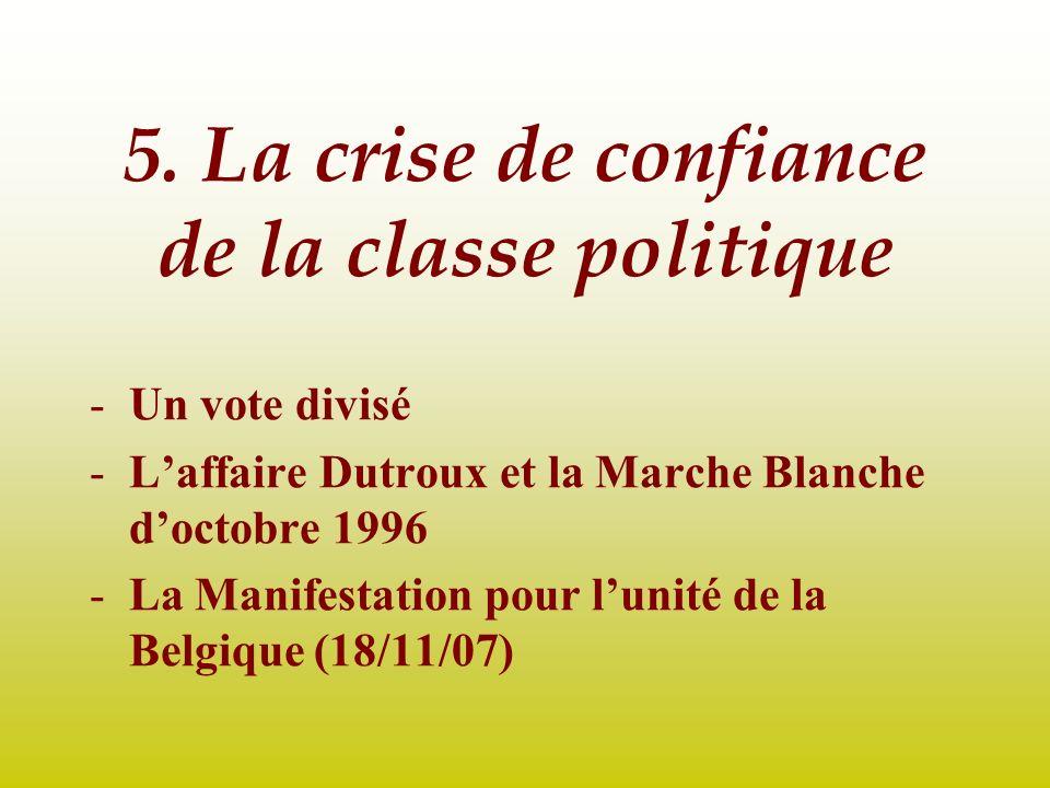 5. La crise de confiance de la classe politique -Un vote divisé -Laffaire Dutroux et la Marche Blanche doctobre 1996 -La Manifestation pour lunité de