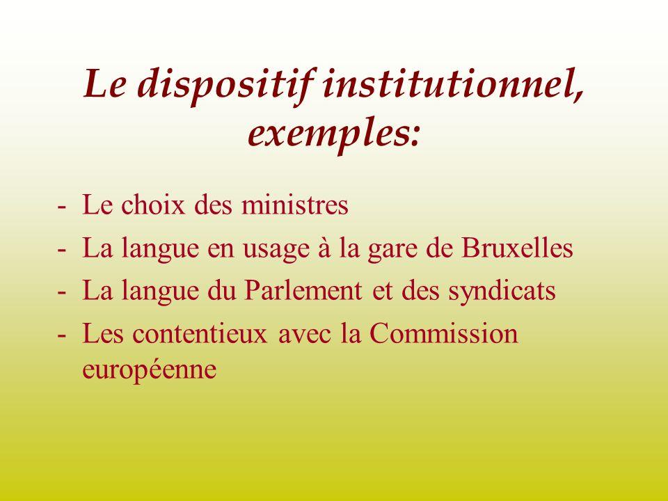 Le dispositif institutionnel, exemples: -Le choix des ministres -La langue en usage à la gare de Bruxelles -La langue du Parlement et des syndicats -L