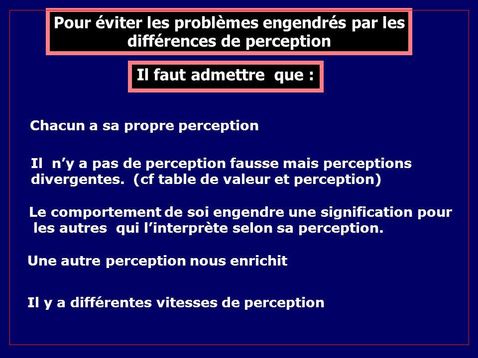 Pour éviter les problèmes engendrés par les différences de perception Chacun a sa propre perception Il ny a pas de perception fausse mais perceptions divergentes.