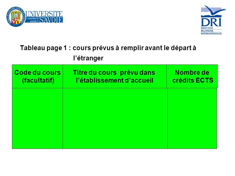 Tableau page 1 : cours prévus à remplir avant le départ à létranger Code du cours (facultatif) Titre du cours prévu dans létablissement daccueil Nombr