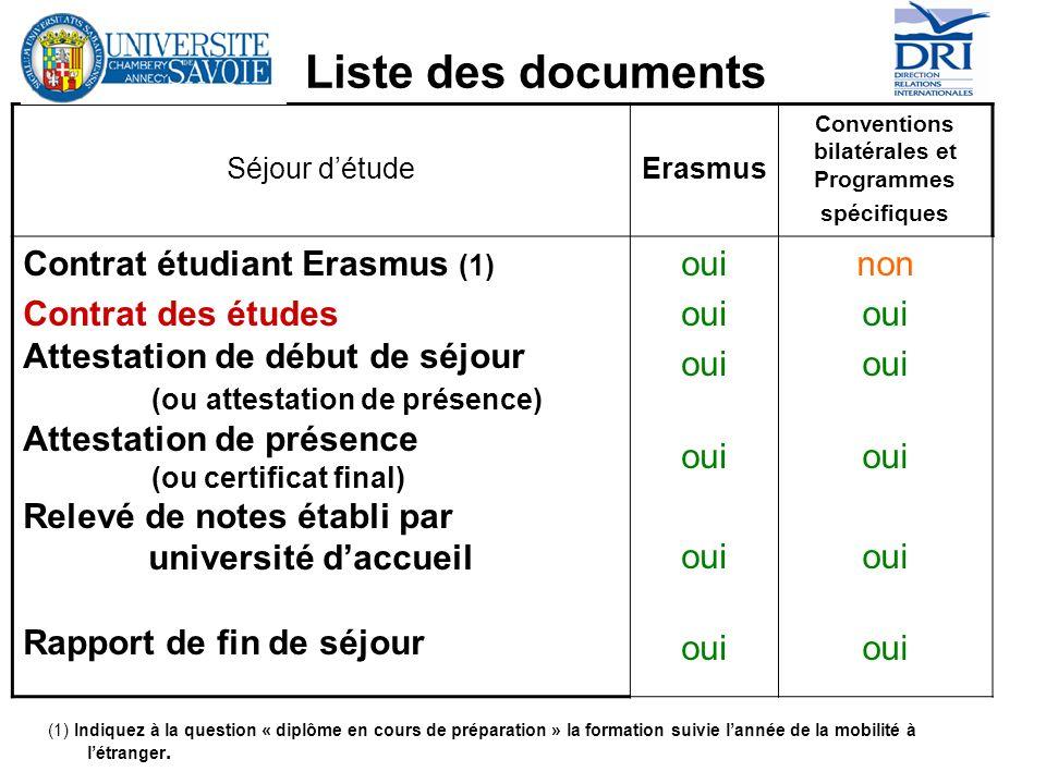 Liste des documents (1) Indiquez à la question « diplôme en cours de préparation » la formation suivie lannée de la mobilité à létranger. Séjour détud