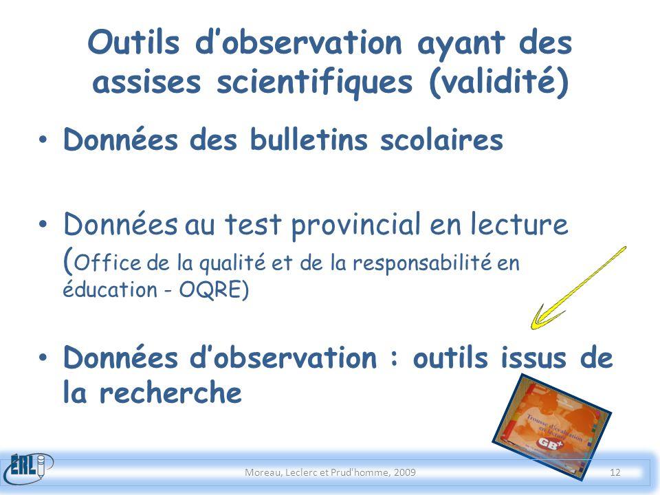 Outils dobservation ayant des assises scientifiques (validité) Données des bulletins scolaires Données au test provincial en lecture ( Office de la qu