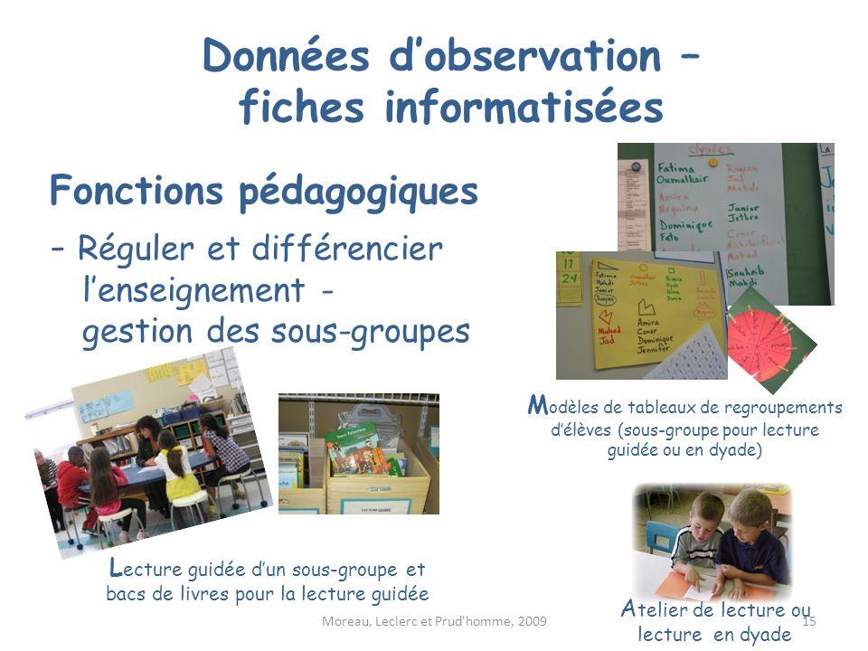 Fonctions pédagogiques - Réguler et différencier lenseignement - gestion des sous-groupes Moreau, Leclerc et Prud'homme, 2009 Données dobservation – f