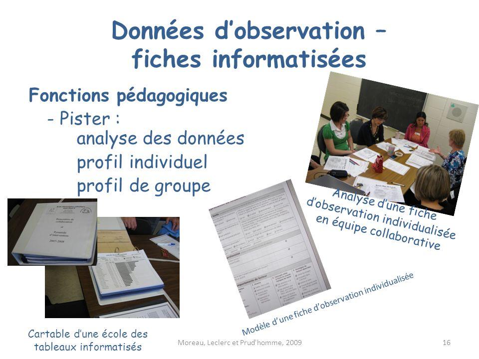 Fonctions pédagogiques - Pister : analyse des données profil individuel profil de groupe Moreau, Leclerc et Prud'homme, 2009 Données dobservation – fi