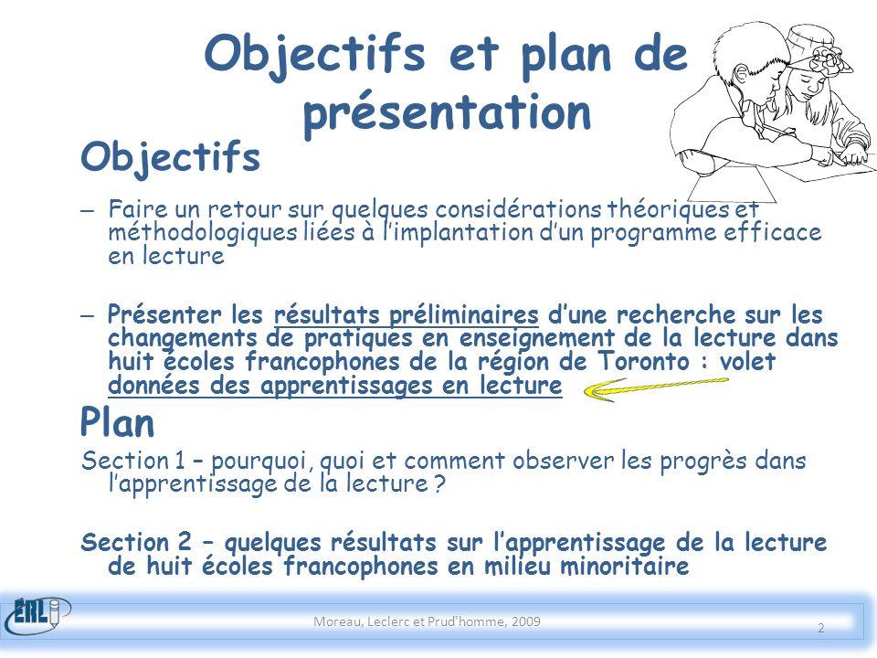 Objectifs et plan de présentation Objectifs – Faire un retour sur quelques considérations théoriques et méthodologiques liées à limplantation dun prog