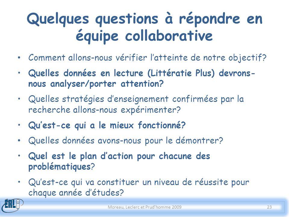 Quelques questions à répondre en équipe collaborative Comment allons-nous vérifier latteinte de notre objectif? Quelles données en lecture (Littératie
