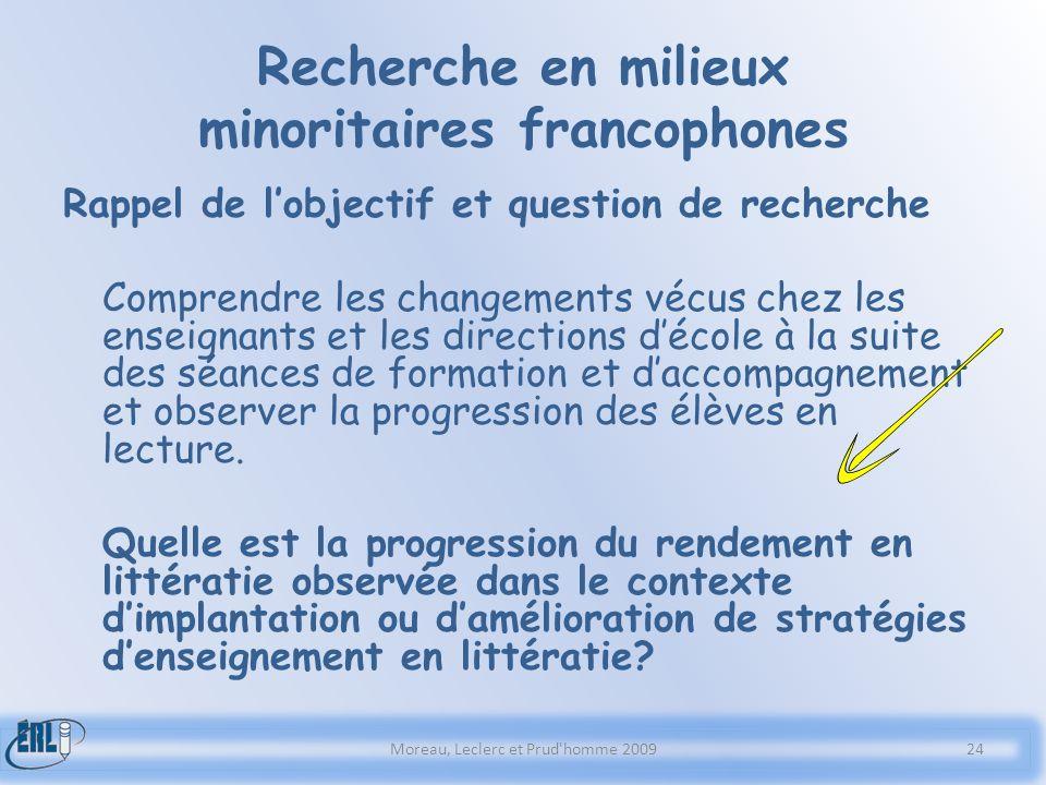 Recherche en milieux minoritaires francophones Moreau, Leclerc et Prud'homme 2009 Rappel de lobjectif et question de recherche Comprendre les changeme