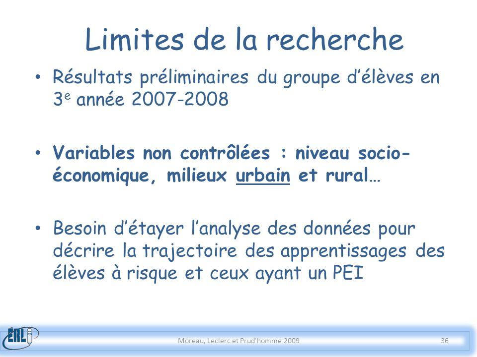 Limites de la recherche Résultats préliminaires du groupe délèves en 3 e année 2007-2008 Variables non contrôlées : niveau socio- économique, milieux