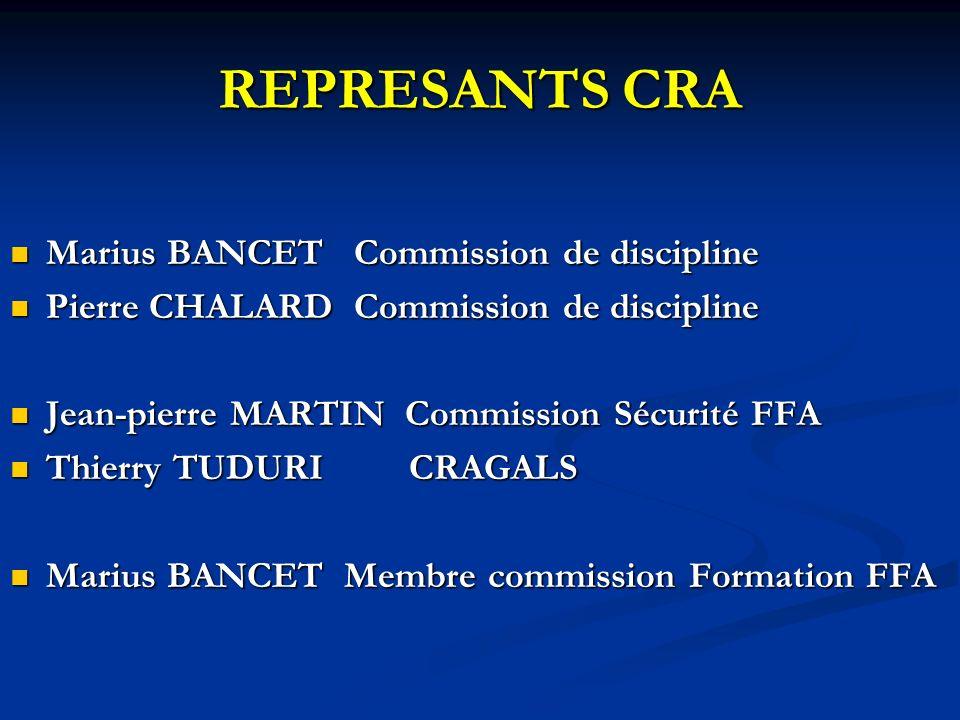 REPRESANTS CRA Marius BANCET Commission de discipline Marius BANCET Commission de discipline Pierre CHALARD Commission de discipline Pierre CHALARD Co