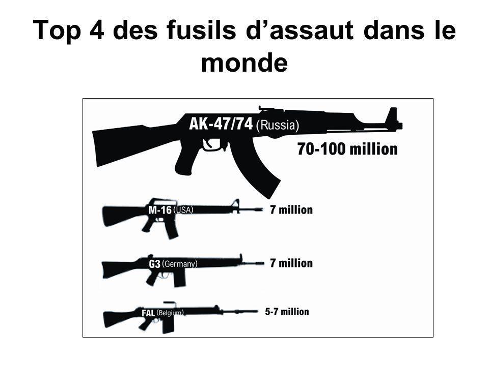 Top 4 des fusils dassaut dans le monde