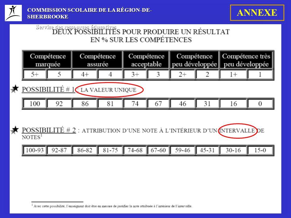 COMMISSION SCOLAIRE DE LA RÉGION-DE- SHERBROOKE Service des ressources éducatives Service des ressources éducatives