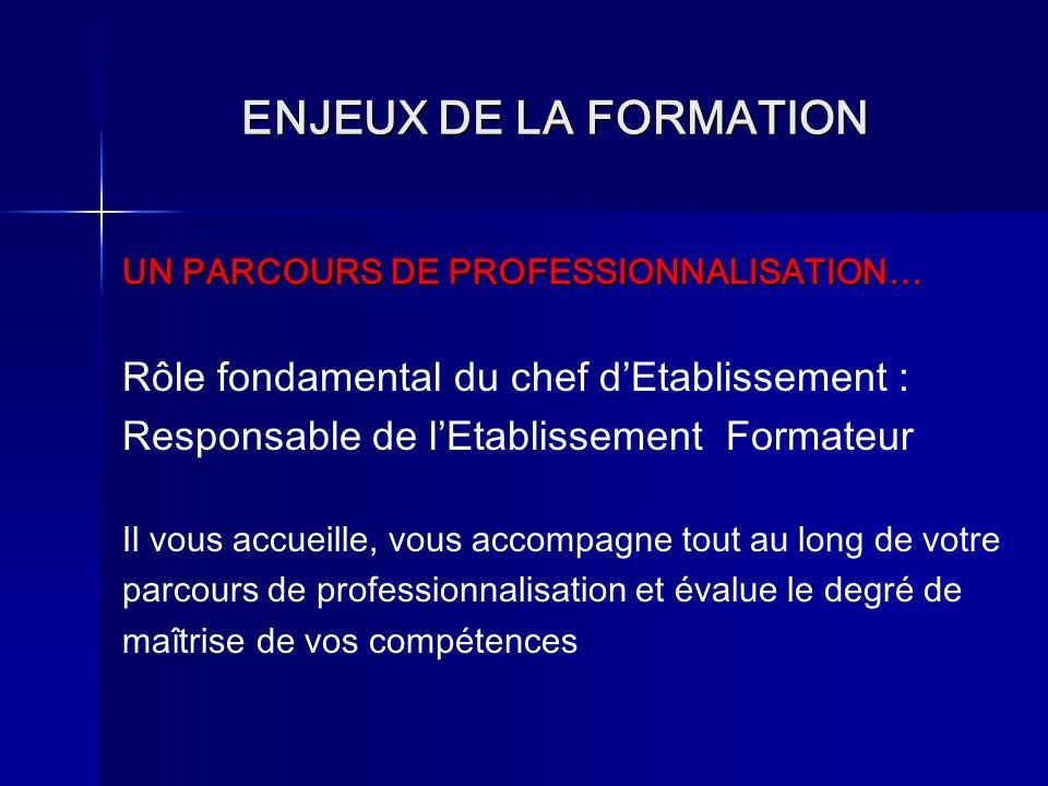 ENJEUX DE LA FORMATION UN PARCOURS DE PROFESSIONNALISATION… Rôle fondamental du chef dEtablissement : Responsable de lEtablissement Formateur Il vous
