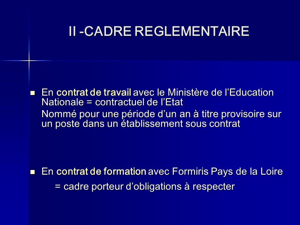 II -CADRE REGLEMENTAIRE En contrat de travail avec le Ministère de lEducation Nationale = contractuel de lEtat Nommé pour une période dun an à titre p