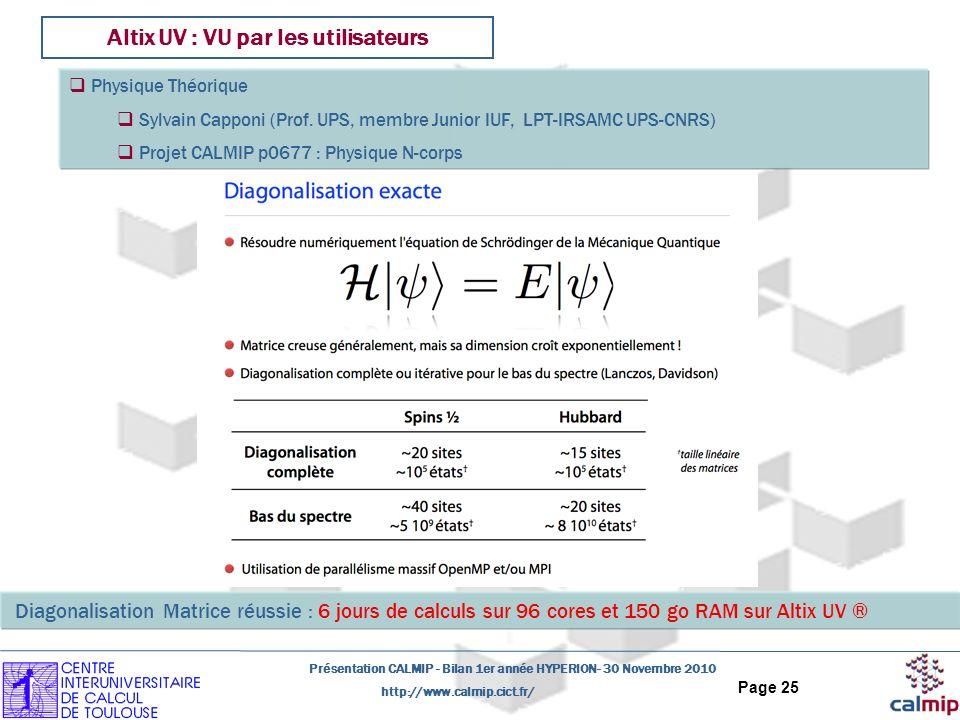 http://www.calmip.cict.fr/ Présentation CALMIP - Bilan 1er année HYPERION- 30 Novembre 2010 Page 25 Diagonalisation Matrice réussie : 6 jours de calcu
