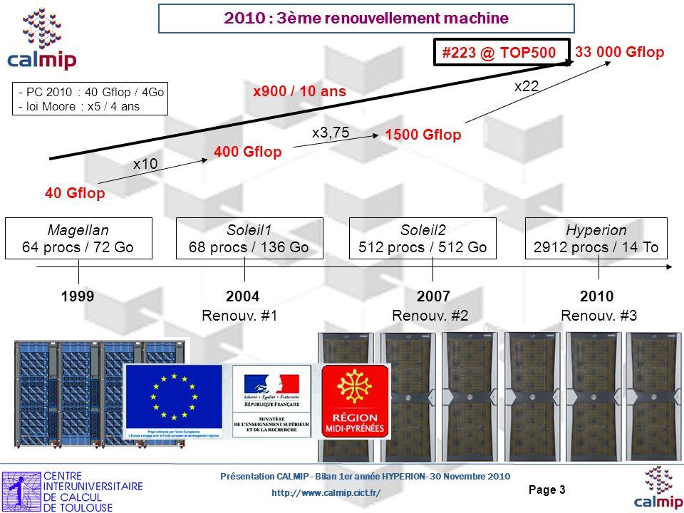 http://www.calmip.cict.fr/ Présentation CALMIP - Bilan 1er année HYPERION- 30 Novembre 2010 Page 3 #223 @ TOP500 2010 : 3ème renouvellement machine 19