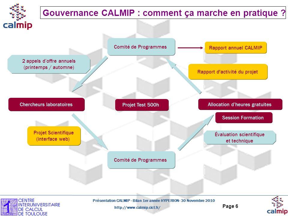 http://www.calmip.cict.fr/ Présentation CALMIP - Bilan 1er année HYPERION- 30 Novembre 2010 Page 6 Gouvernance CALMIP : comment ça marche en pratique