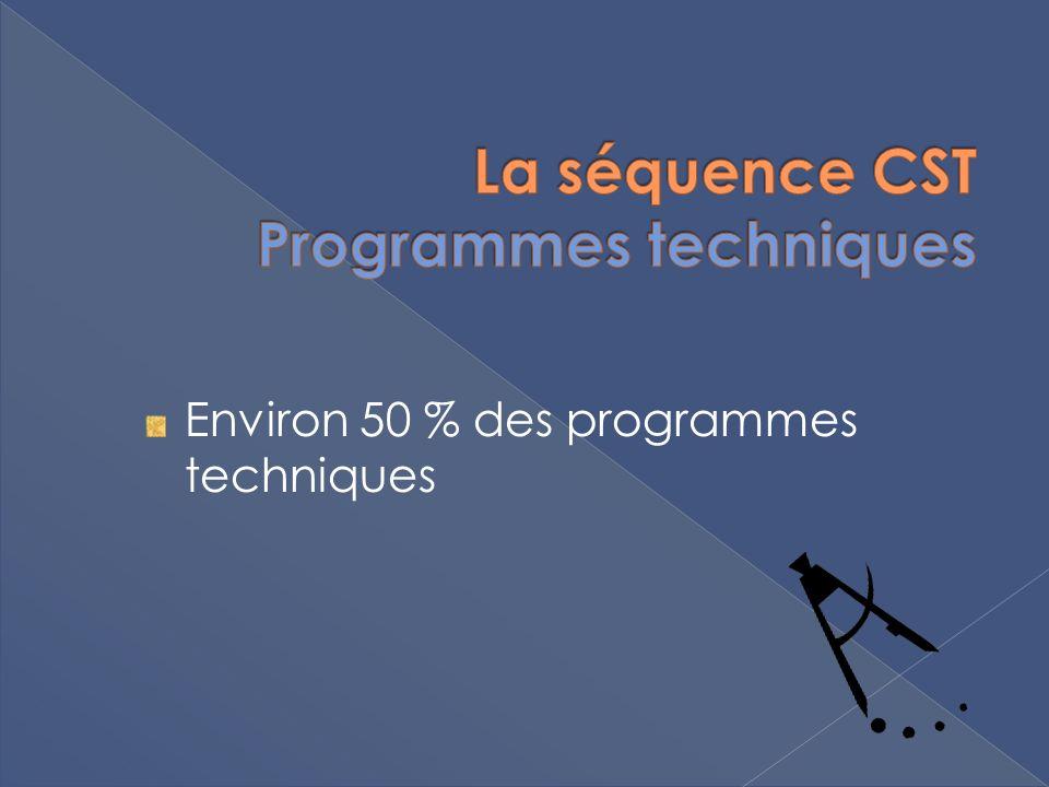 Environ 50 % des programmes techniques