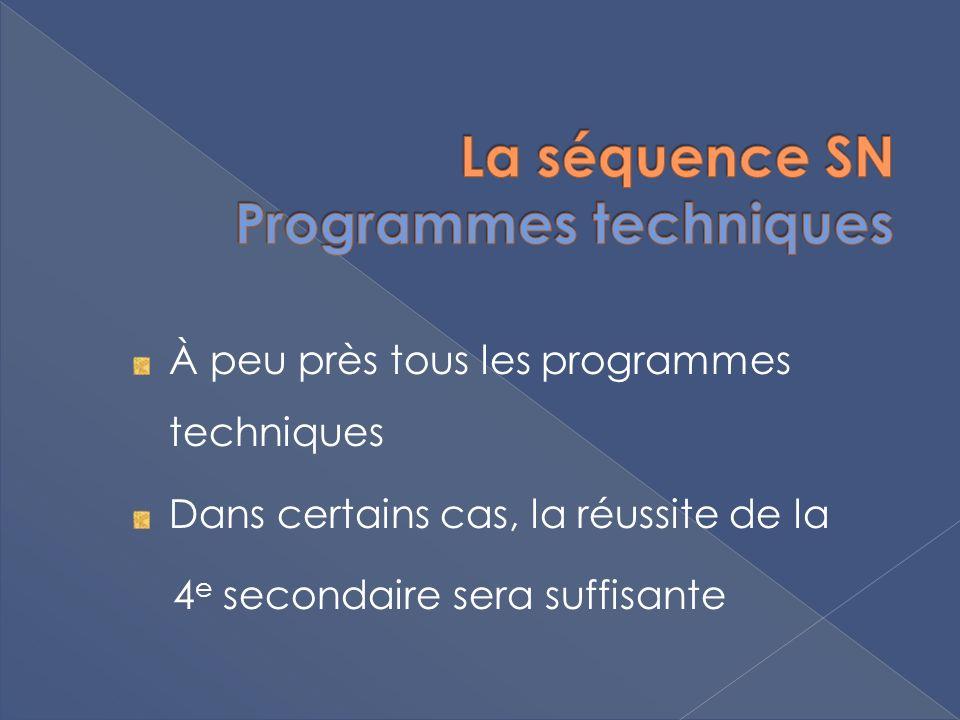 À peu près tous les programmes techniques Dans certains cas, la réussite de la 4 e secondaire sera suffisante