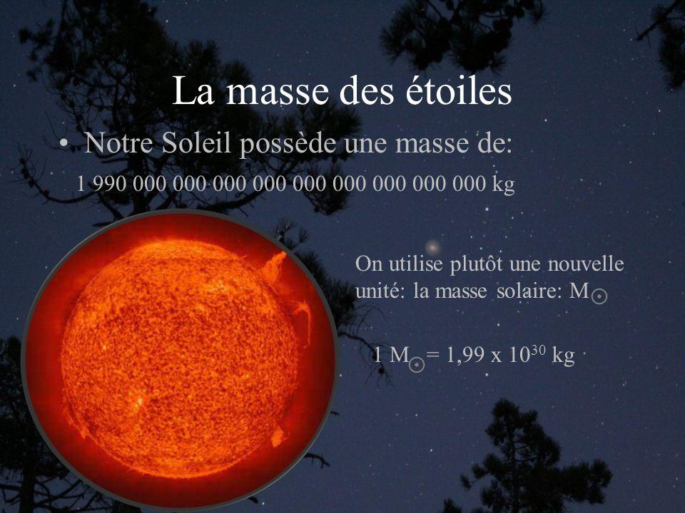 La masse des étoiles Notre Soleil possède une masse de: 1 990 000 000 000 000 000 000 000 000 000 kg On utilise plutôt une nouvelle unité: la masse solaire: M 1 M = 1,99 x 10 30 kg