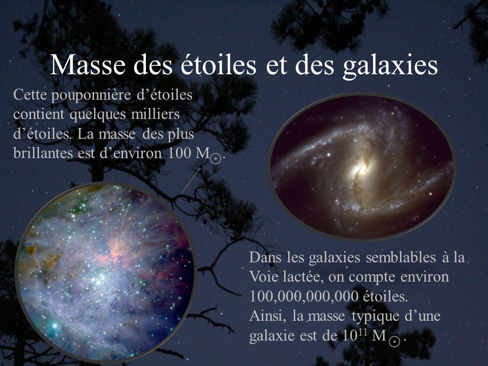 Masse des étoiles et des galaxies Cette pouponnière détoiles contient quelques milliers détoiles.