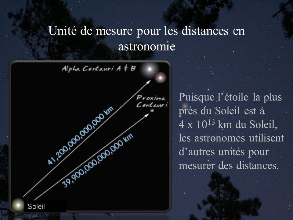 Unité de mesure pour les distances en astronomie Soleil Puisque létoile la plus près du Soleil est à 4 x 10 13 km du Soleil, les astronomes utilisent dautres unités pour mesurer des distances.