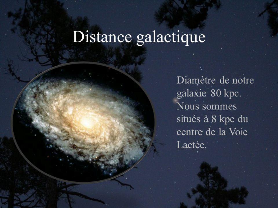 Distance galactique Diamètre de notre galaxie 80 kpc.