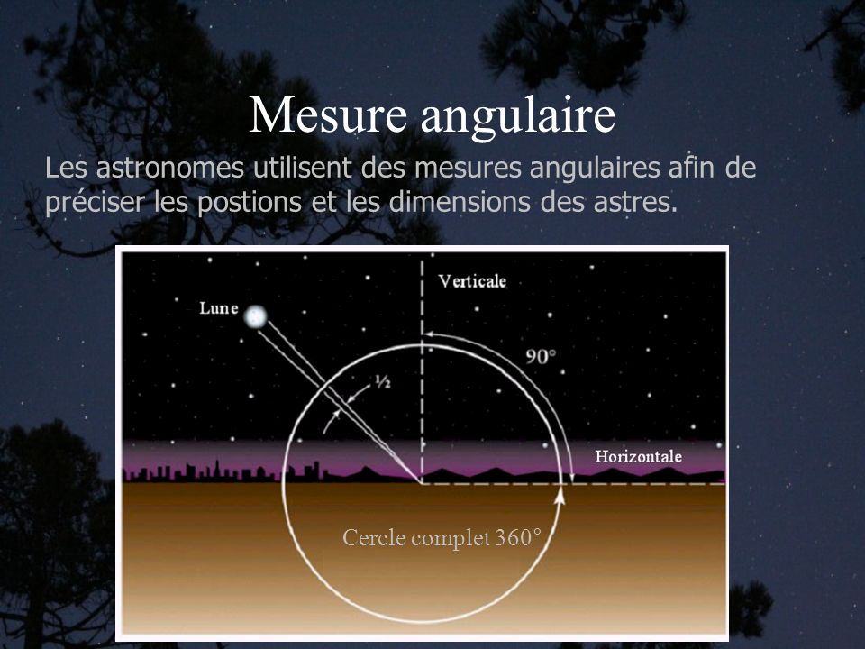 Mesure angulaire Les astronomes utilisent des mesures angulaires afin de préciser les postions et les dimensions des astres.