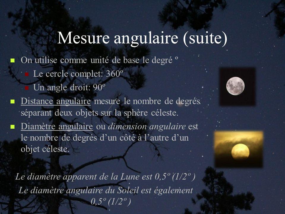 Mesure angulaire (suite) On utilise comme unité de base le degré º Le cercle complet: 360º Un angle droit: 90º Distance angulaire mesure le nombre de degrés séparant deux objets sur la sphère céleste.
