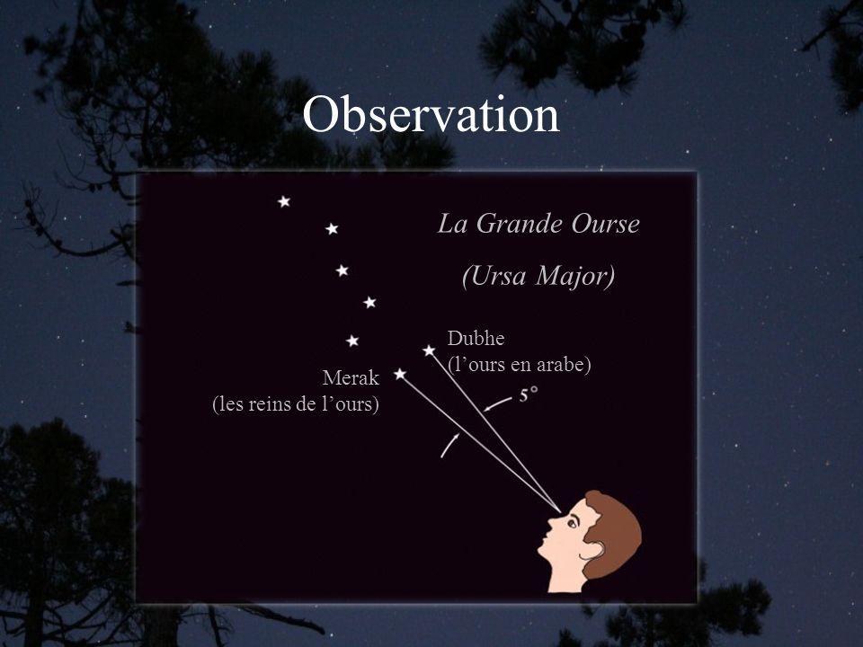 Observation La Grande Ourse (Ursa Major) Merak (les reins de lours) Dubhe (lours en arabe)