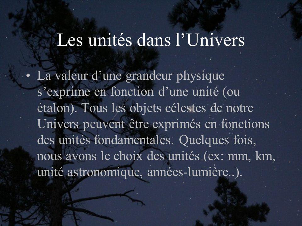 Les unités dans lUnivers La valeur dune grandeur physique sexprime en fonction dune unité (ou étalon).